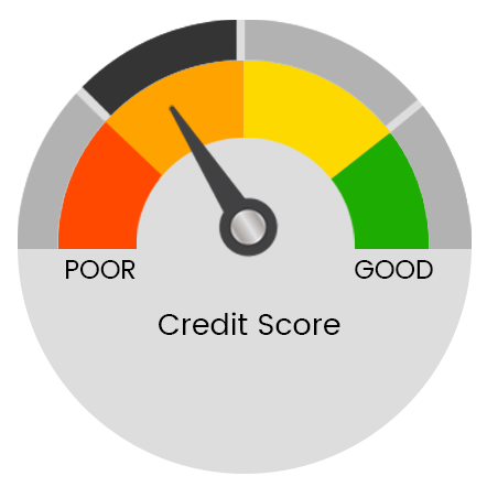 Mortgage Tips for Credit Scores